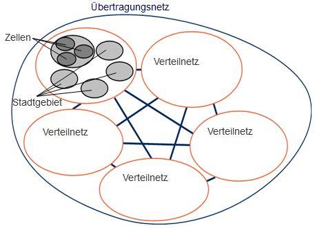 Bild: www.100pro-erneuerbare.com